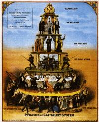 Klass pyramiden